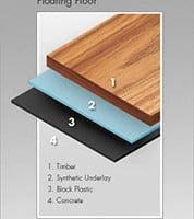 floating flooring installation illustration