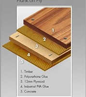 plank on ply flooring installation illustration